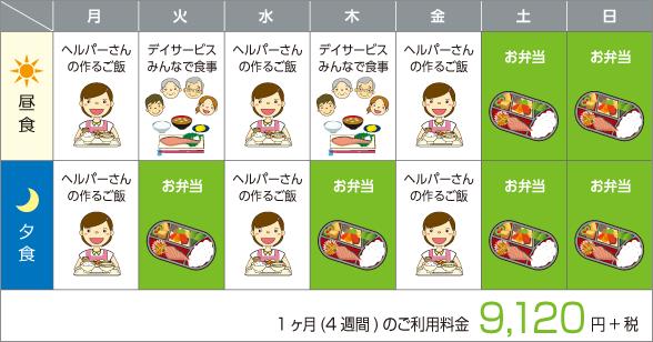 1ヶ月(4週間)のご利用料金9,120円+税