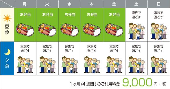 1ヶ月(4週間)のご利用料金9,000円+税